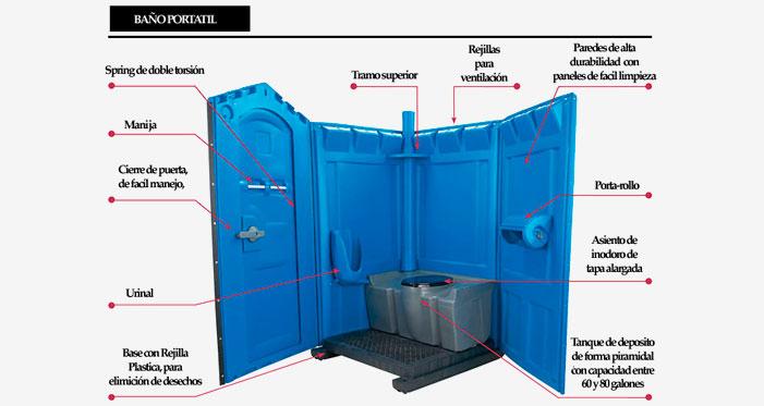 Cabinas De Baño En Quito: de baños portátiles, baños portátiles en Quito, venta de baños